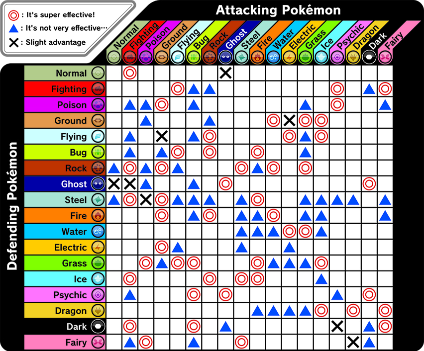 Images of Fighting Type Pokemon Weakness - #rock-cafe